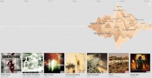 google-musique-timeline-2